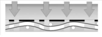 Dirección rayos de luz puntual